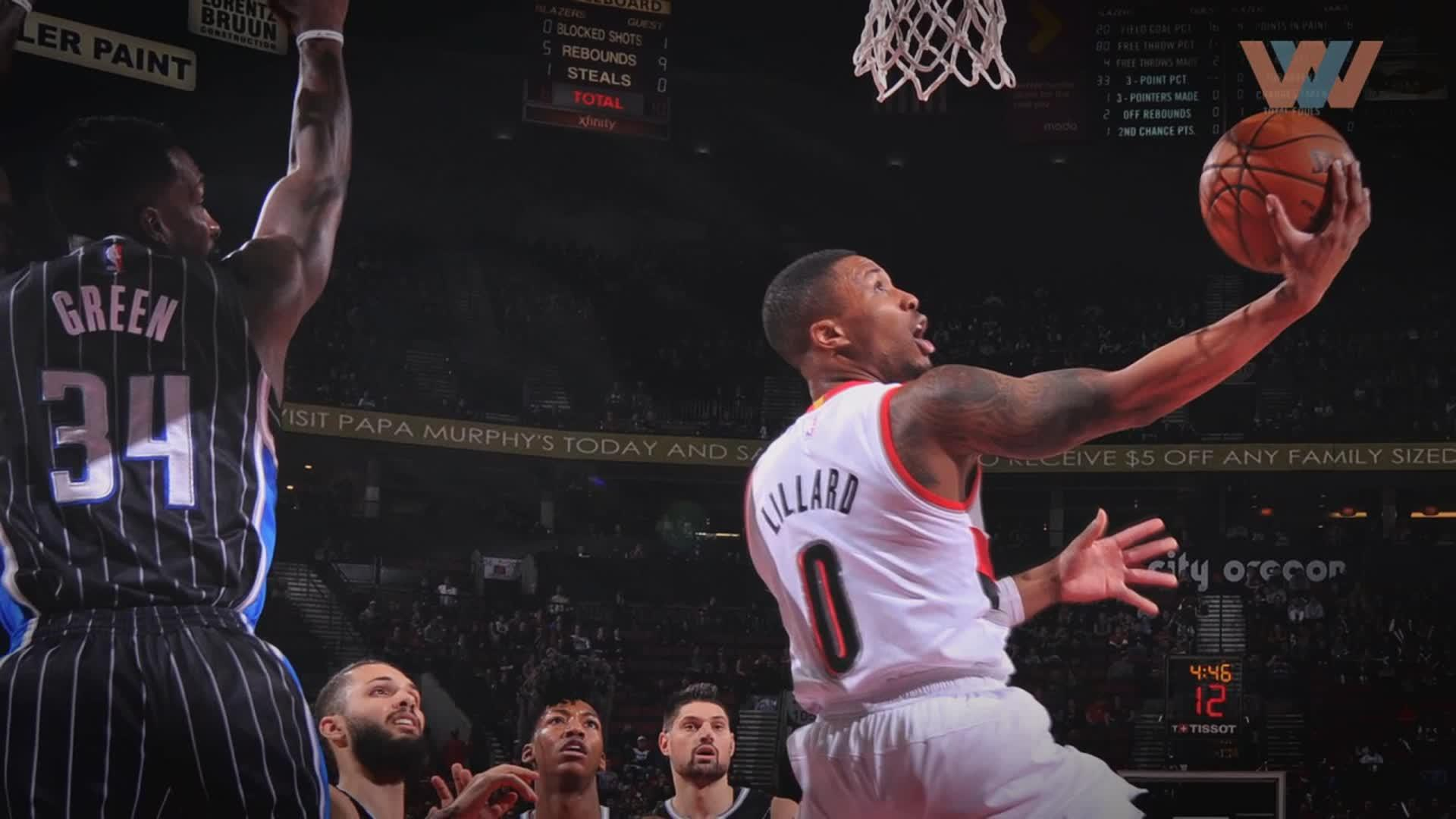 Image of Predictor: Portland Trail Blazers All-Stars, Part II